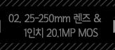 2.25-250mm 렌즈 , 1인치 20.1MP MOS