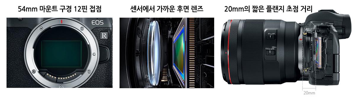 Canon_RF50mm_F1.2L_USM