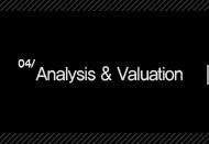 4.analysis & Valuation