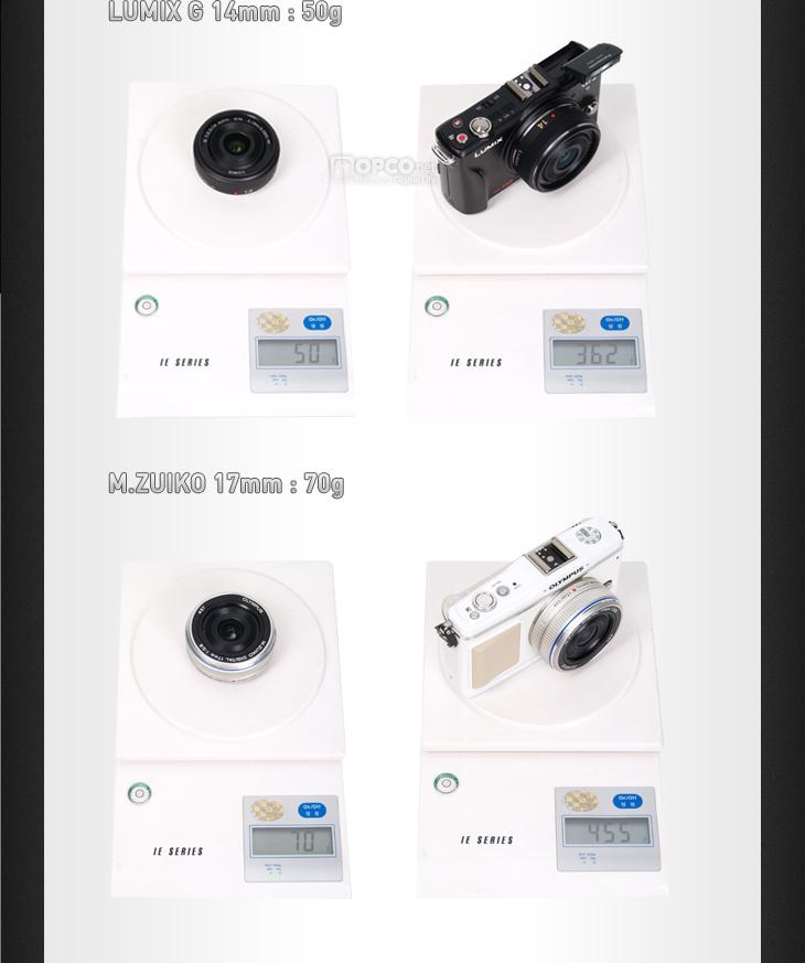 Samsung NX 20mm F2.8 i-Function