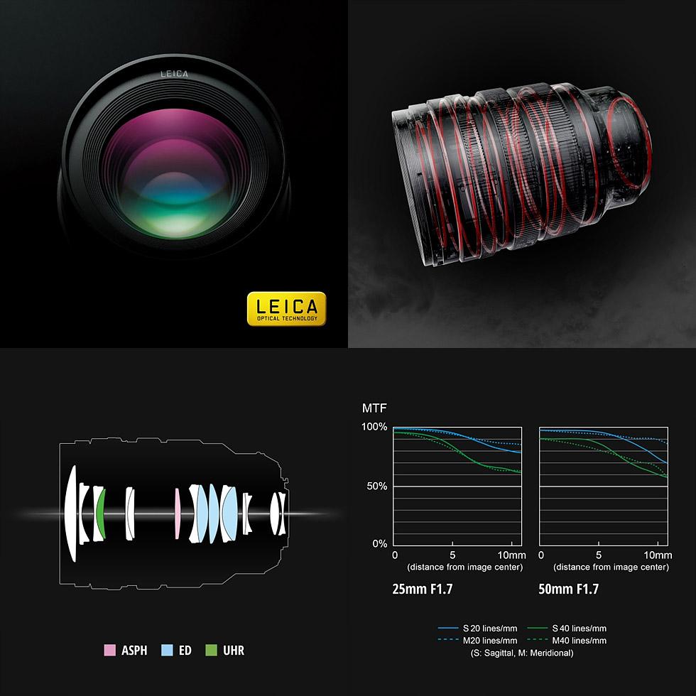 Panasonic Leica2550